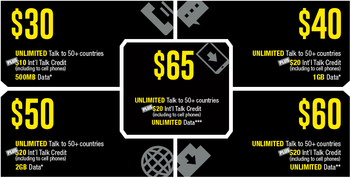 Prepaid plans. H20 just $30 unlimited call